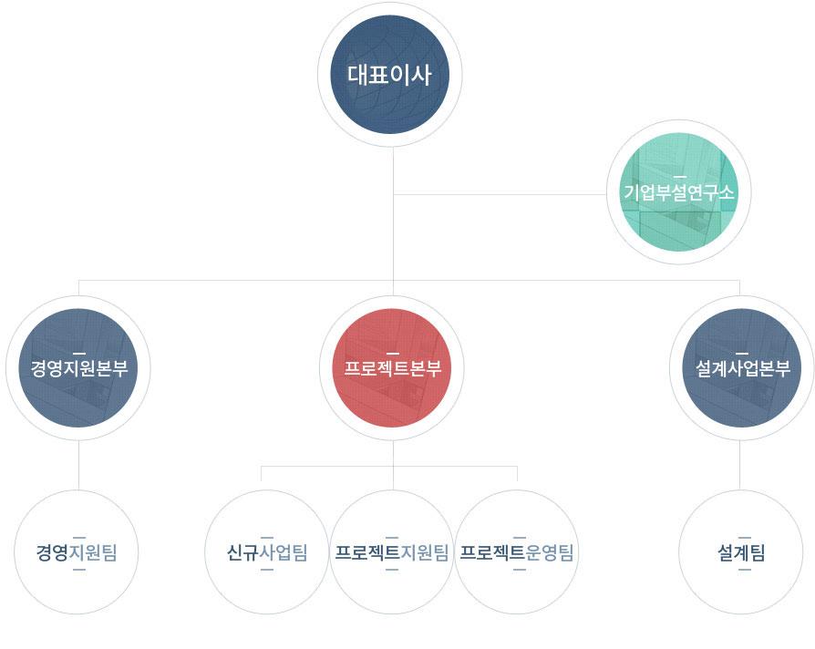 organization-1